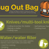 A bug out bag is meant to keep you alive for 72 hours