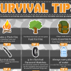 zone survival top tips be prepared