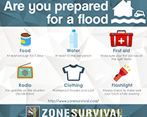 Are you prepared for a flood