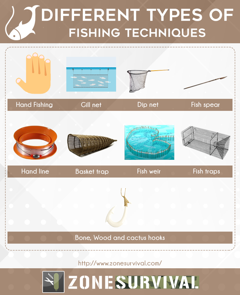 different-types-of-fishing-techniques
