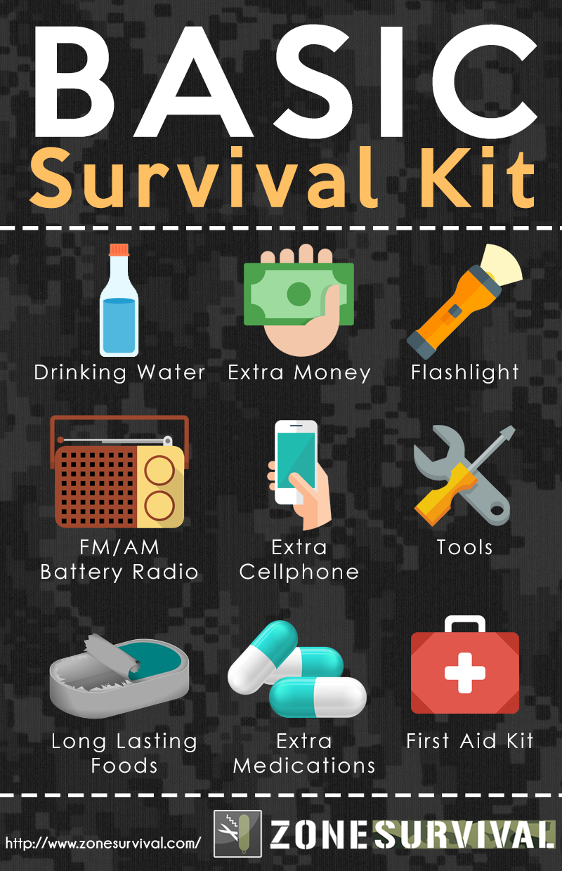 basic-survival-kit