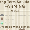Long term solution FARMING